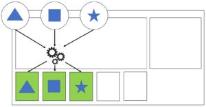 Marketing Automation mit Webtrekk einrichten