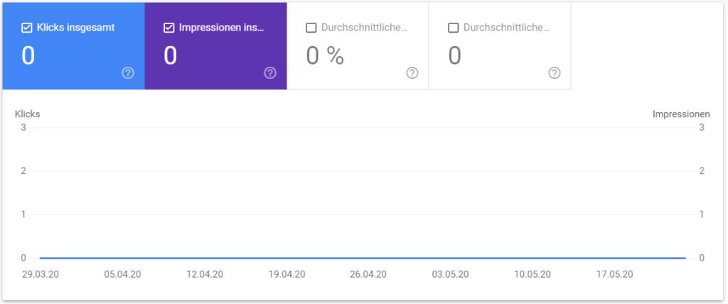 Auf dem Bild sehen Sie die Suchanfragen in der Google Search Console